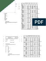 Copy of simulasi_nilai_UN
