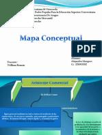 Mapa Conceptual D-mercantil