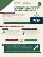 3 Infografia PLD
