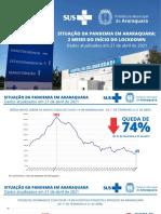 Os efeitos do lockdown em Araraquara