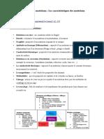 Cours. Caractéristiques des matériaux - PDF