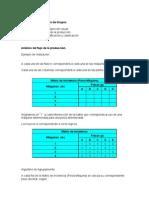 Ejemplo de PFA[1]