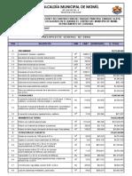 Presupuesto Parque Central 2020