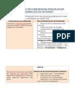ESTRATEGIAS+RECOMENDADAS+PARA+BUSCAR+INFORMACION+EN+INTERNET