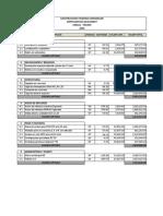 Presupuesto General Vivienda