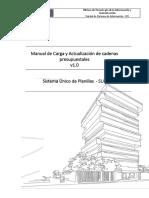 Manual de Carga y Actualización de Cadenas Presupuestales 1.0