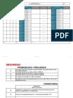 03 SIGO-F-006 - Formulario Matriz de Riesgos (4)