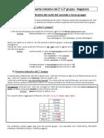 francese verbi irregolari