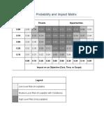 Appendix 9.8.2 - Probability and Impact Matrix