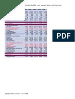 201003balance sheet