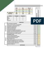 Plan SWOT Quantificada