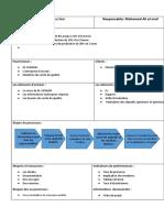 4.2 Processus - production