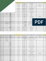 Anexa 1_Locuri Alocate Pentru Elevi Romani de Pretutindeni_2021_2022 (1)