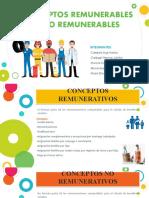 CONCEPTOS REMUNERATIVOS Y NO REMUNERATIVOS (SUNAT)ucv