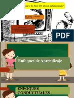 TEORIA ENFOQUES Y TIPOS DE APRENDIZAJE