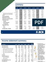 BCA financial-highlights