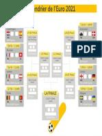 Calendrier des phases finales de l'Euro