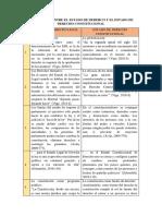 Trabajo - Diferencias entre Estado de Derecho Legal y Estado de Derecho Constitucional