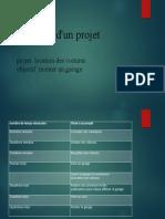 Exemple d'Un Projet