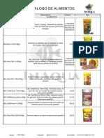 InAqua Alimentos Abril