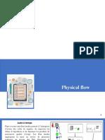 Physical Flow
