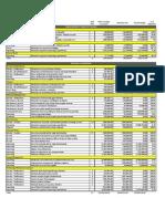 LISD Reductions032111