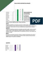 Planilla Notas Definitivas Inglés