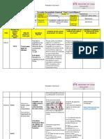 PLANACION SEM. 20 Y 21 ENE-FEB
