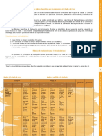 Anexo Nro11a Rubrica Especifica Para La Evaluacion Del Estudio de Caso