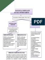 PSICOLOGÍA DE LA COMUNICACIÓN APLICADA A DIVERSOS ÁMBITOS