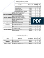 PMI_Course_Catalog1