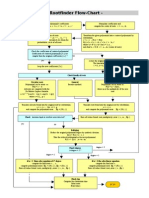 PolyRootfinder_Flow_Chart