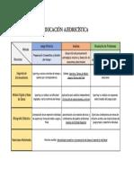 Materiales y Métodos de Aprendizaje en Ajedrez