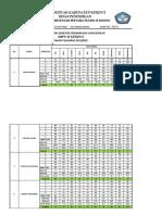 Rekap Nilai Semester 1-5 Kls 9 2020