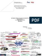 Mapa Mental Anexos Oaci