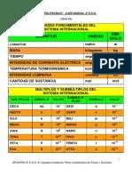 Apuntes-3º-ESO-12-6-13