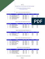 Figueira e Barros 2011 Resultados