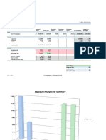 Integrated Marketing Campaign Data Analysis1
