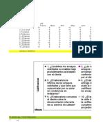 GRAFICA medicion del grado de satisfaccion del cliente servicios lab ecologia