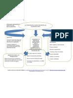 Mapa Capacitacion y Organizaciones 2