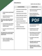 Planificacion PDL ABRIL - MAYO 2D