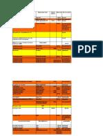 inventaire équipement CR-LE (4)