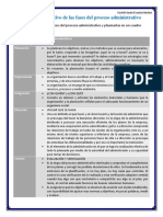 Cuadro Comparativo de Las Fases Del Proceso Administrativo