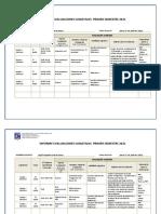 Formato evaluaciones primer semestre
