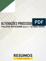 Alterações Processuais Penais Com o Pacote Anticrime