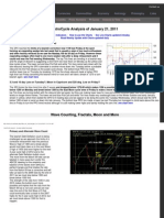 AstroCycle research - Accurate market forecasting