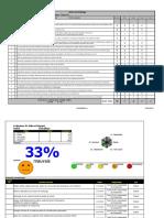 5S Evaluation Avant Application