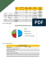 Anexo_5_informações_SA_3_SST