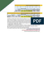 Calcul Rezistenta La Foc Grinzi Lemn Sau Acoperis Sarpanta Asic Ing. Marius Dorin LULEA Verificator Cc