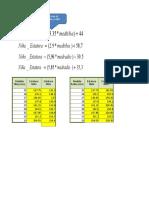 Excel Terminar Falta
